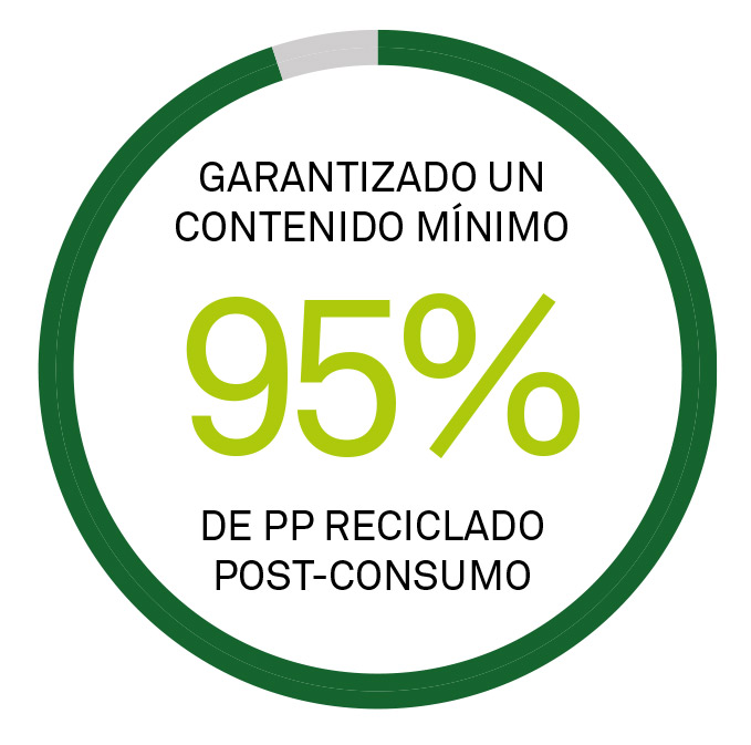 95%-contenido-PP-recicladoesp
