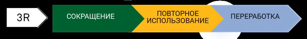 3r-rus