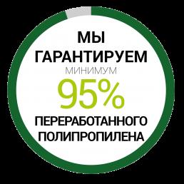 95%-RUS