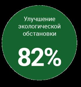 eco-saving-rus